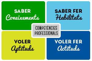 Formació Competencies Professionals